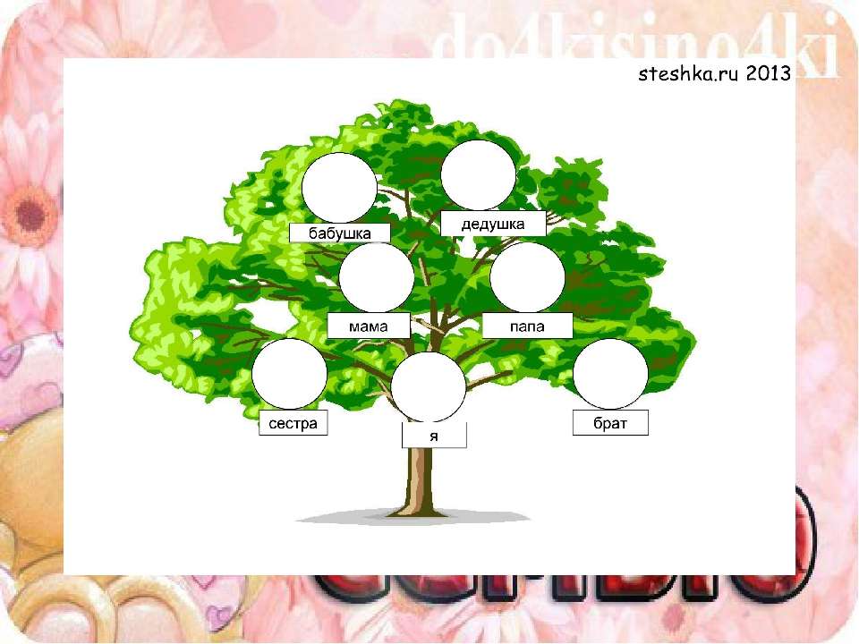 Examples of family tree poster board projects