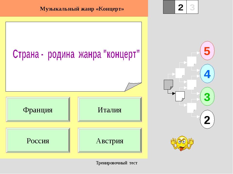 Тренировочный тест 1 Россия Австрия 5 2 3 4 2 3 Италия Франция Музыкальный жа...