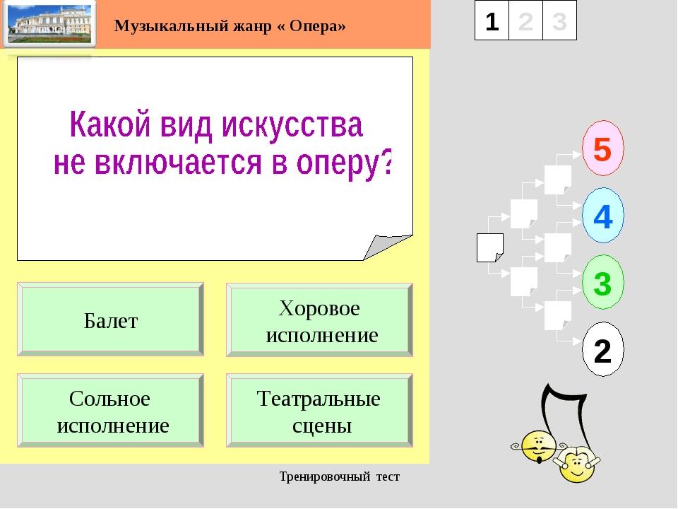 Тренировочный тест 1 Сольное исполнение Театральные сцены 5 2 3 4 2 3 Хоровое...