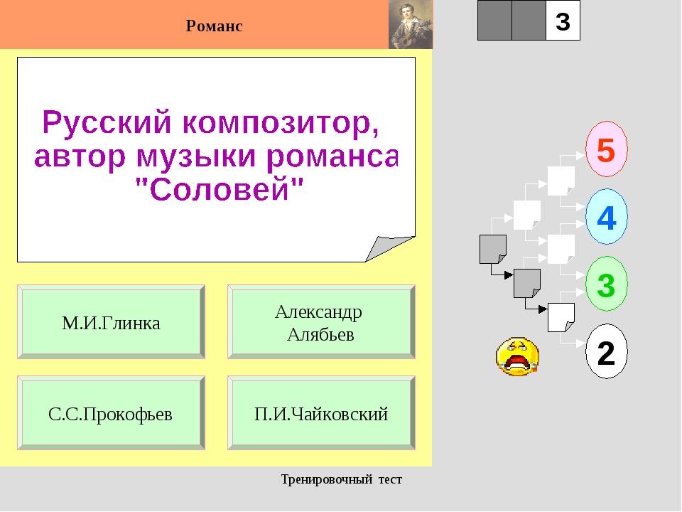 Тренировочный тест 1 С.С.Прокофьев П.И.Чайковский 5 2 3 4 2 3 Александр Алябь...