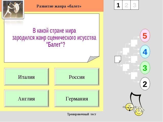 Тренировочный тест 1 Англия Германия 5 2 3 4 2 3 Россия Италия Развитие жанра...