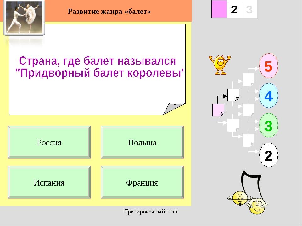 Тренировочный тест 1 Испания Франция 5 2 3 4 2 3 Польша Россия Развитие жанра...