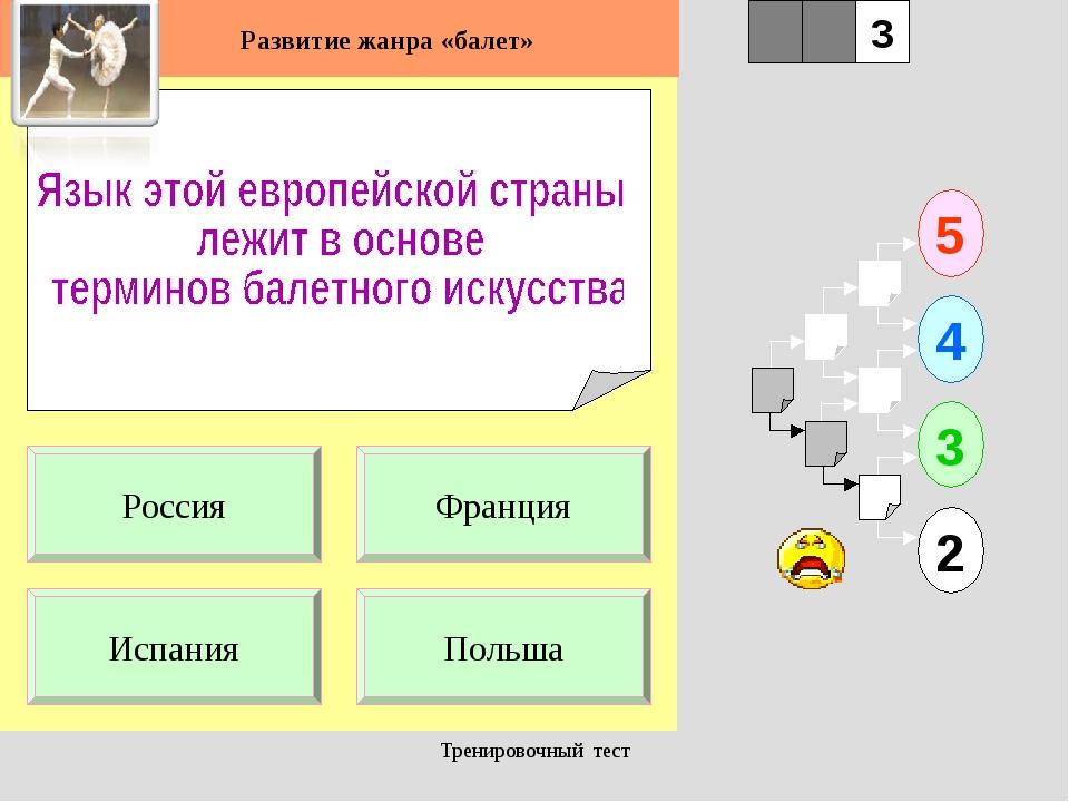 Тренировочный тест 1 Испания Польша 5 2 3 4 2 3 Франция Россия Развитие жанра...