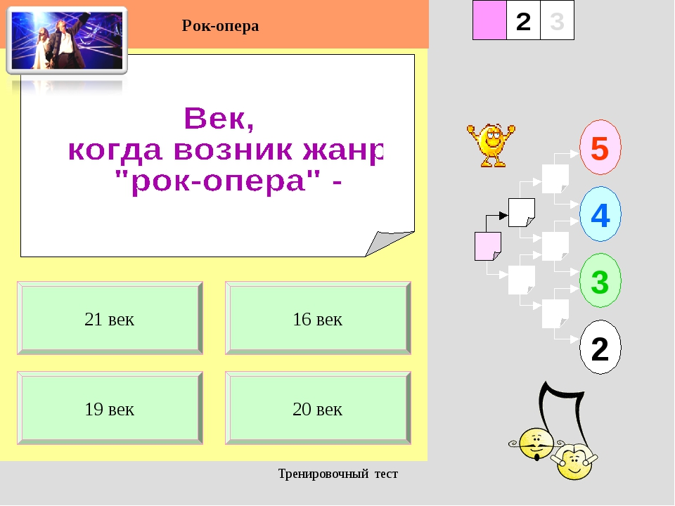 Тренировочный тест 1 19 век 20 век 5 2 3 4 2 3 16 век 21 век Рок-опера Тренир...