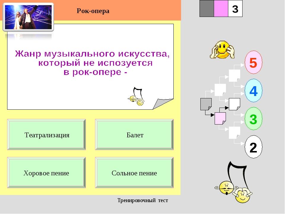 Тренировочный тест 1 Хоровое пение Сольное пение 5 2 3 4 2 3 Балет Театрализа...