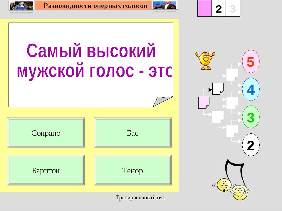 Тренировочный тест 1 Баритон Тенор 5 2 3 4 2 3 Бас Сопрано Тренировочный тест