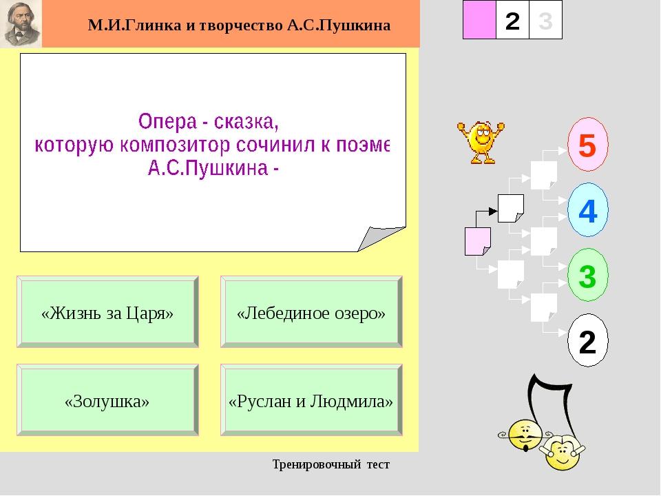 Тренировочный тест 1 «Золушка» «Руслан и Людмила» 5 2 3 4 2 3 «Лебединое озер...