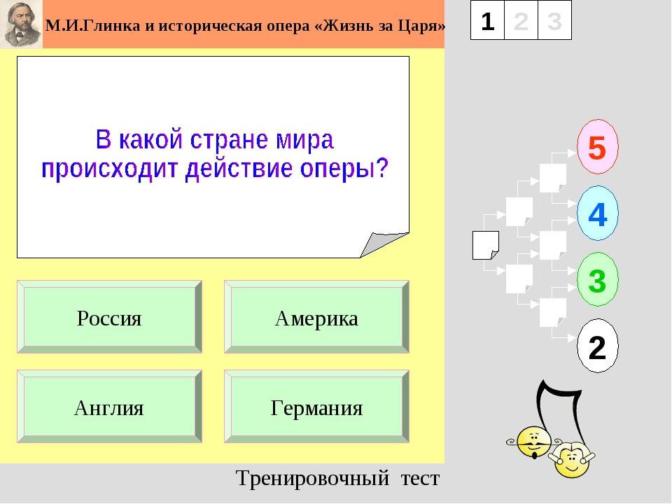 1 Англия Германия 5 2 3 4 2 3 Америка Россия Тренировочный тест