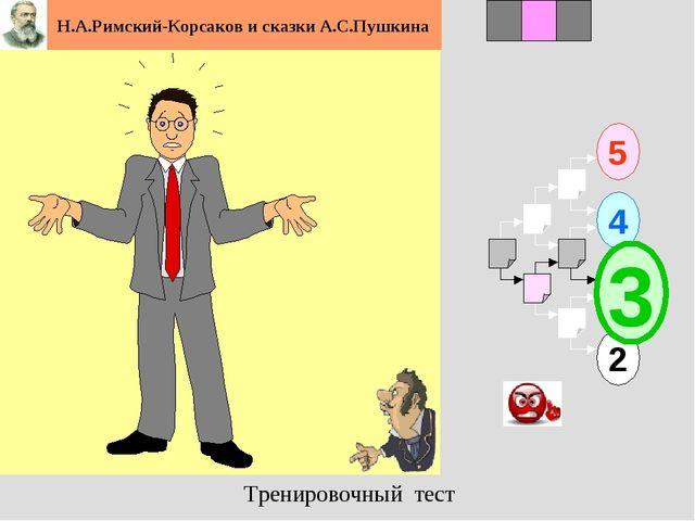 1 5 2 4 2 3 3 Н.А.Римский-Корсаков и сказки А.С.Пушкина Тренировочный тест