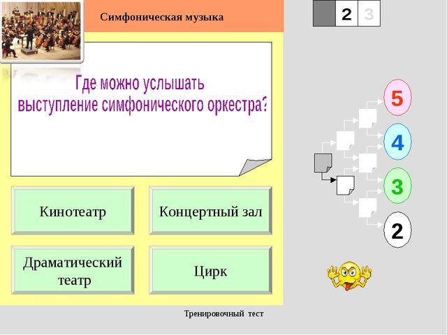 Тренировочный тест 1 Драматический театр Цирк 5 2 3 4 2 3 Концертный зал Кино...