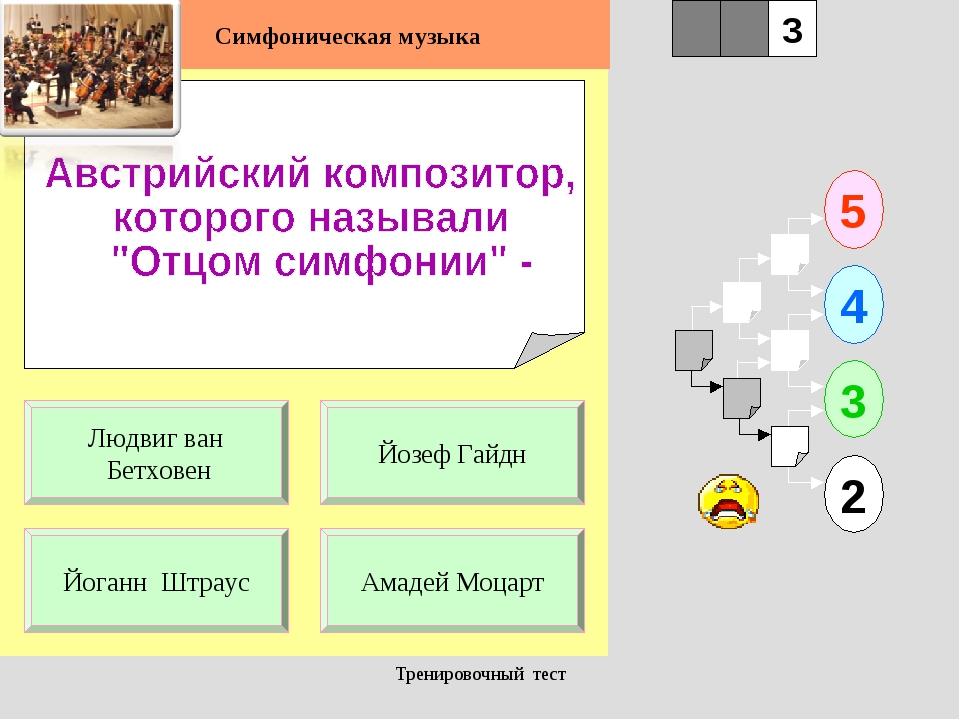 Тренировочный тест 1 Йоганн Штраус Амадей Моцарт 5 2 3 4 2 3 Йозеф Гайдн Людв...