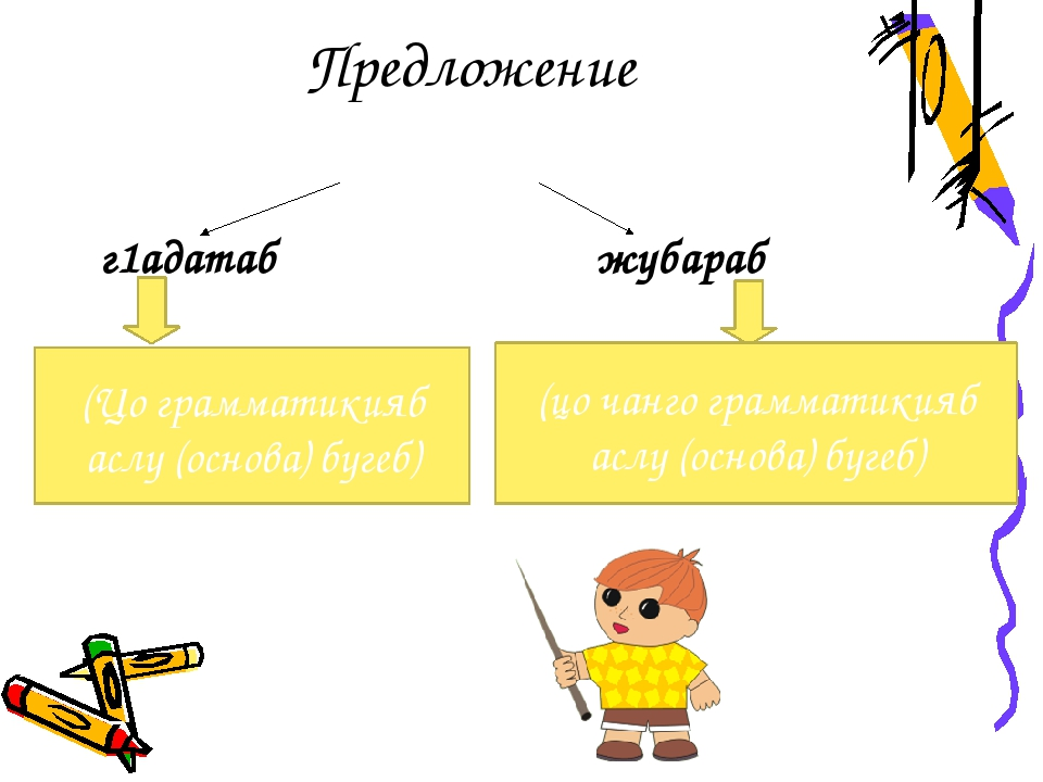 Предложение г1адатаб жубараб  (Цо грамматикияб аслу (основа) бугеб) (цо чанг...