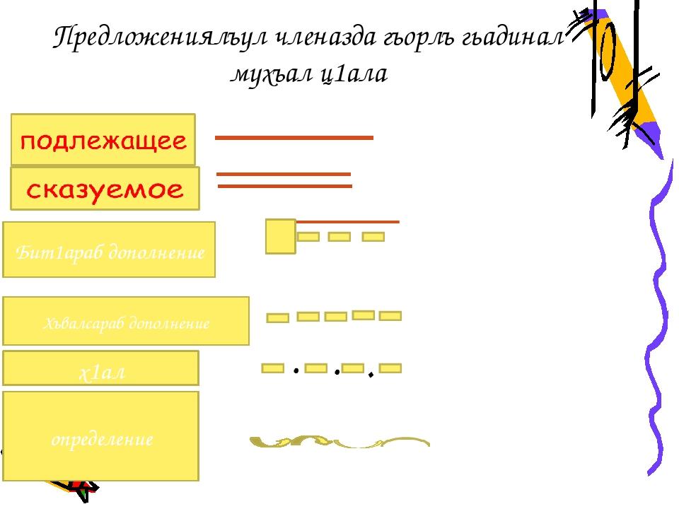 Предложениялъул членазда гъорлъ гьадинал мухъал ц1ала Хъвалсараб дополнение Б...