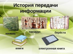 камень папирус берёста книги электронная книга История передачи информации