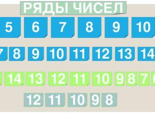 5 6 7 8 9 10 6 7 8 9 10 11 12 13 14 15 15 14 13 12 11 10 9 8 7 6 5 12 11 10 9