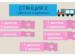 СТАНЦИЯ 2 «Десятки и единицы» 1 десяток 2 единицы 1 десяток 1 десяток 3 един
