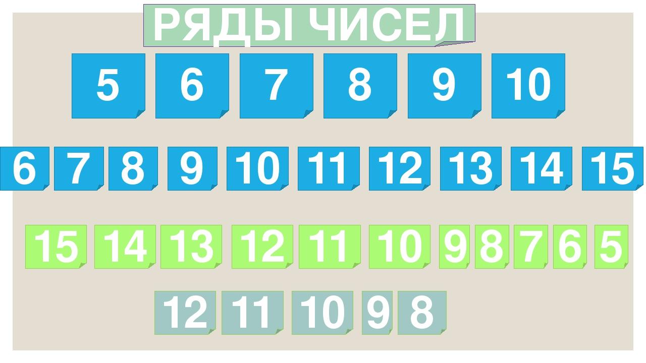 5 6 7 8 9 10 6 7 8 9 10 11 12 13 14 15 15 14 13 12 11 10 9 8 7 6 5 12 11 10 9...