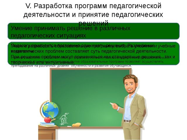 V. Разработка программ педагогической деятельности и принятие педагогических...