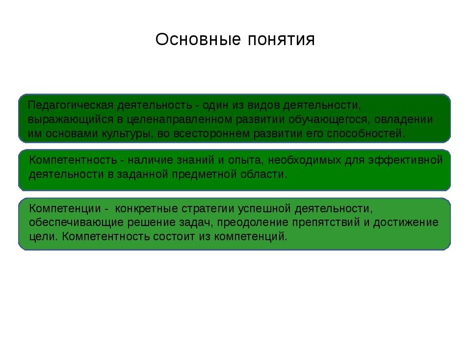 Основные понятия Педагогическая деятельность - один из видов деятельности, вы...
