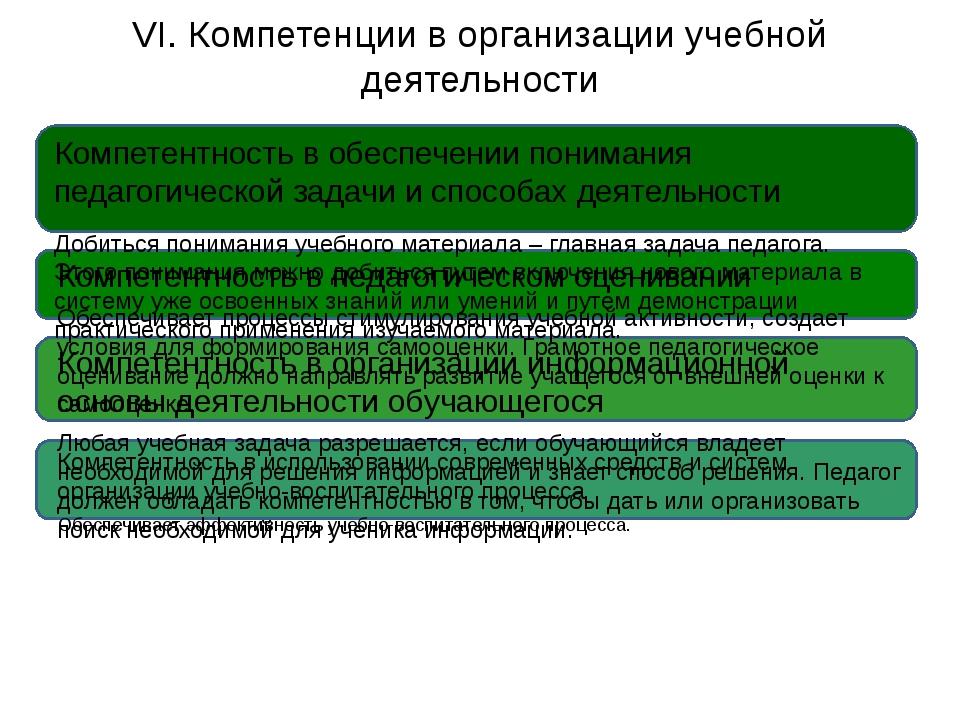 VI. Компетенции в организации учебной деятельности Компетентность в обеспече...