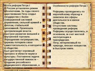 Итоги реформ Петра I В России установлен режим абсолютизма. За годы своего ца