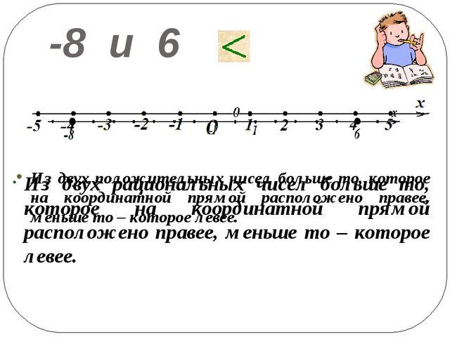 -8 и 6 Из двух положительных чисел больше то, которое на координатной прямой...