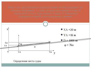 XА =20 м YA =16 м D = 1001 m Маяк А (см. рисунок) имеет в прямоугольной систе