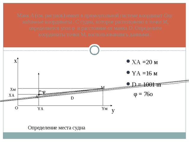 XА =20 м YA =16 м D = 1001 m Маяк А (см. рисунок) имеет в прямоугольной систе...