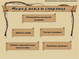 Возникновение письменной нумерации Арабские цифры Римская нумерация Развитие