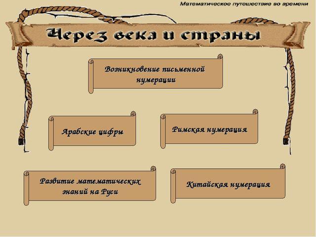 Возникновение письменной нумерации Арабские цифры Римская нумерация Развитие...