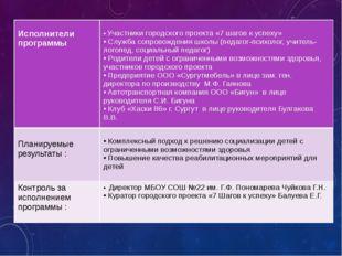 Исполнителипрограммы •Участники городского проекта «7 шагов к успеху» •Служб