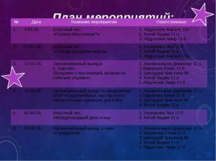 План мероприятий: № Дата Название мероприятия Ответственные 1. 4.03.16. Клас