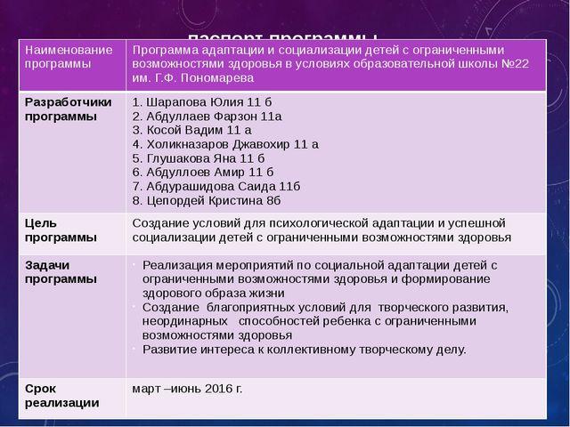 паспорт программы Наименование программы Программа адаптации и социализации...
