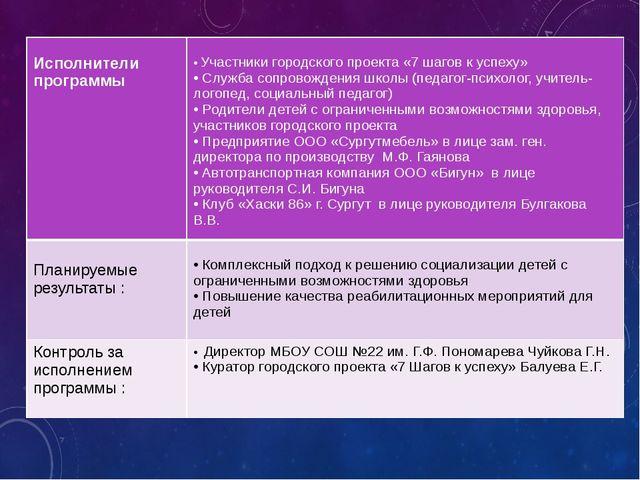 Исполнителипрограммы •Участники городского проекта «7 шагов к успеху» •Служб...