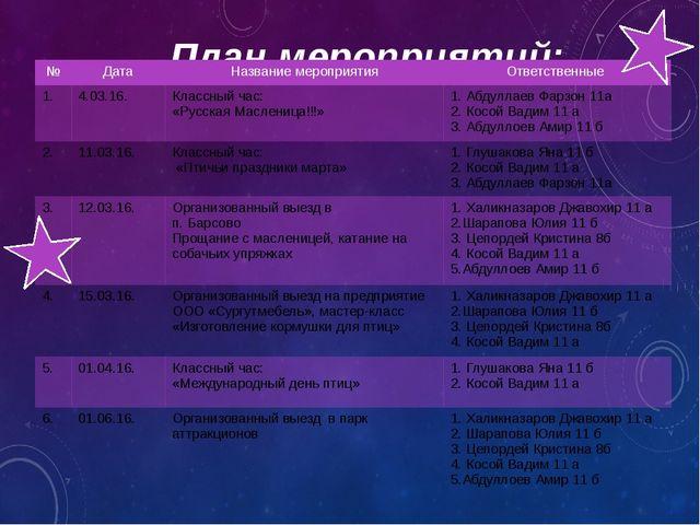 План мероприятий: № Дата Название мероприятия Ответственные 1. 4.03.16. Клас...