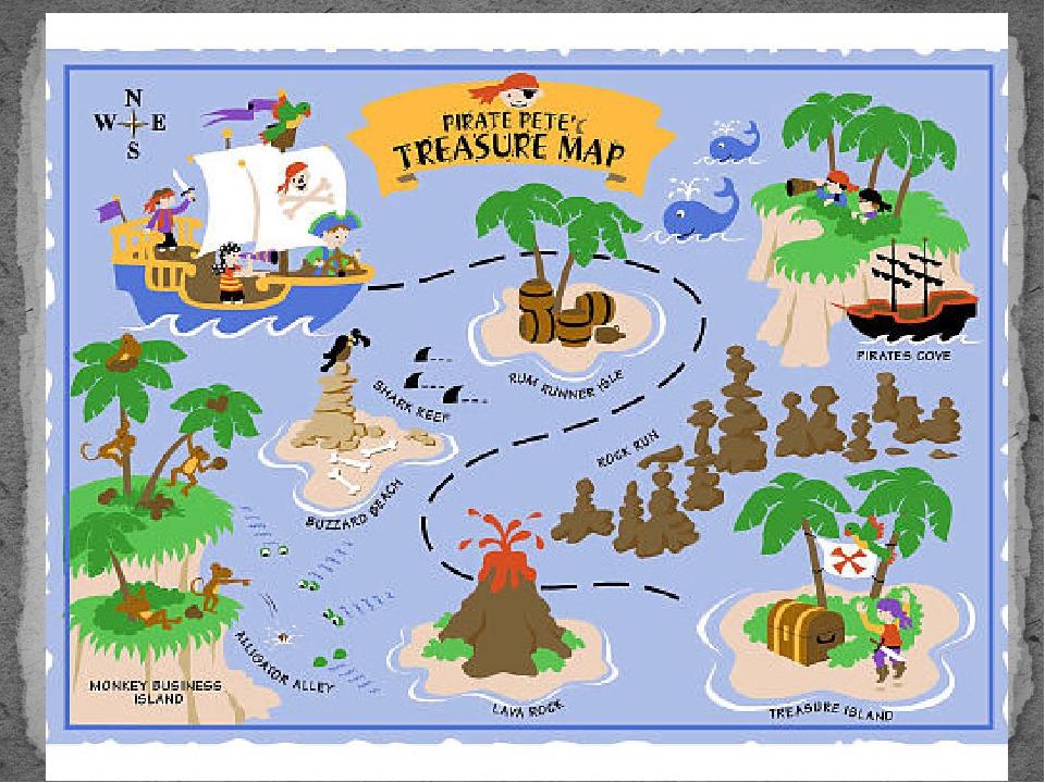 всего разгадка к игре необетаемый остров документы