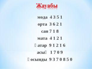 мода 4 3 5 1 орта 3 6 2 1 сан 7 1 8 мата 4 1 2 1 қатар 9 1 2 1 6 асық 1 7 0 9