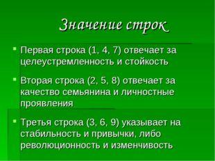 Значение строк Первая строка (1, 4, 7) отвечает за целеустремленность и стойк