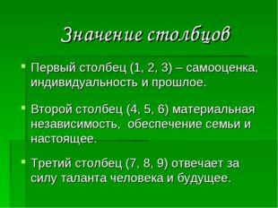 Значение столбцов Первый столбец (1, 2, 3) – самооценка, индивидуальность и