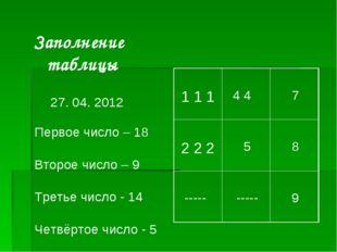 Заполнение таблицы 27. 04. 2012 Первое число – 18 Второе число – 9 Третье чи