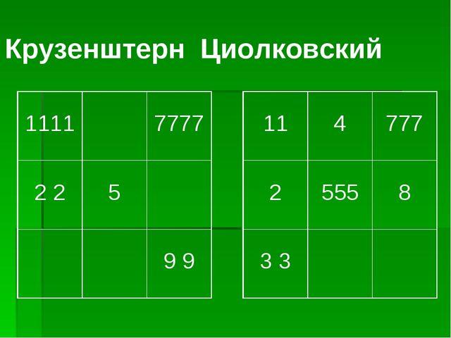 Крузенштерн Циолковский 1111 7777 2 2 5  9 9 11 4 777 2 555 8 3 3