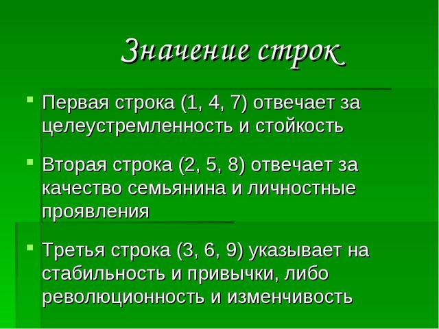 Значение строк Первая строка (1, 4, 7) отвечает за целеустремленность и стойк...