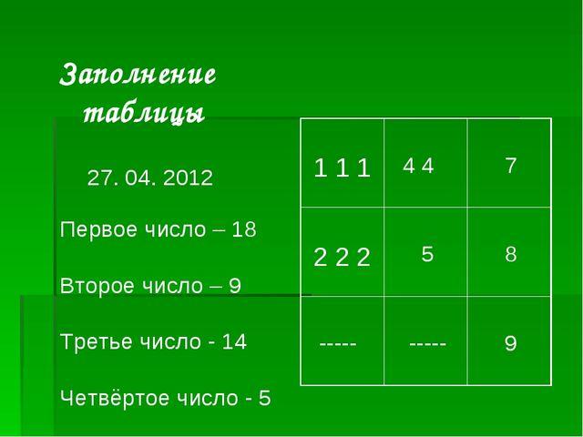 Заполнение таблицы 27. 04. 2012 Первое число – 18 Второе число – 9 Третье чи...
