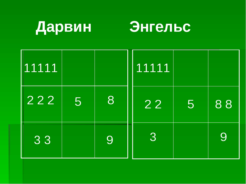 Дарвин Энгельс 11111 2 2 5 8 8 3 9 11111  2 2 2 5 8 3 3 9