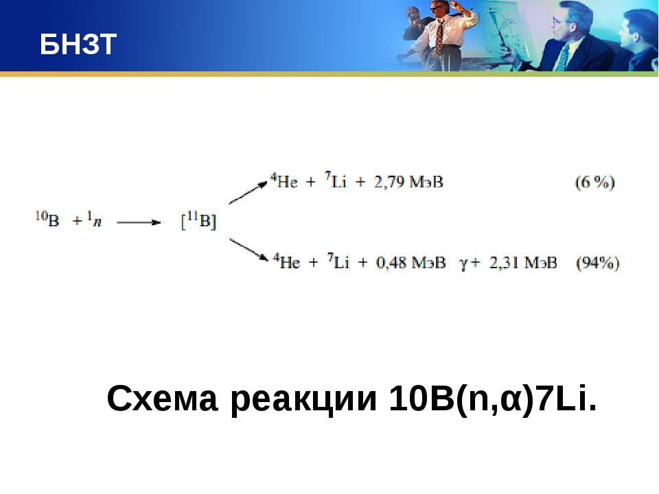 БНЗТ Схема реакции 10В(n,α)7Li.