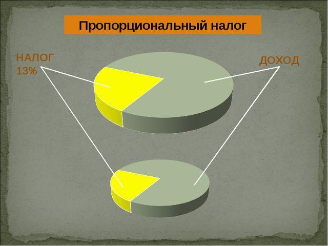 Пропорциональный налог НАЛОГ 13% ДОХОД