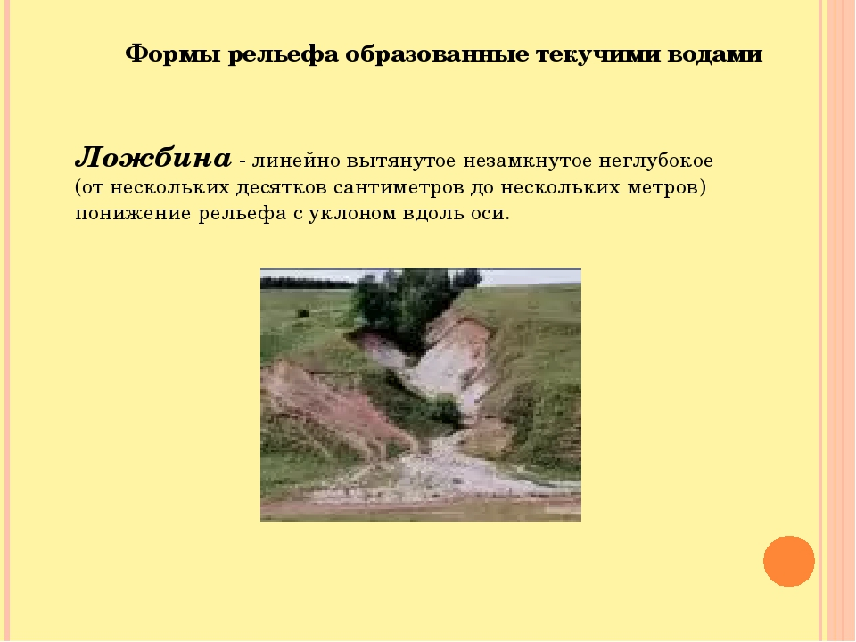 Формы рельефа образованные текучими водами Ложбина - линейно вытянутое незамк...