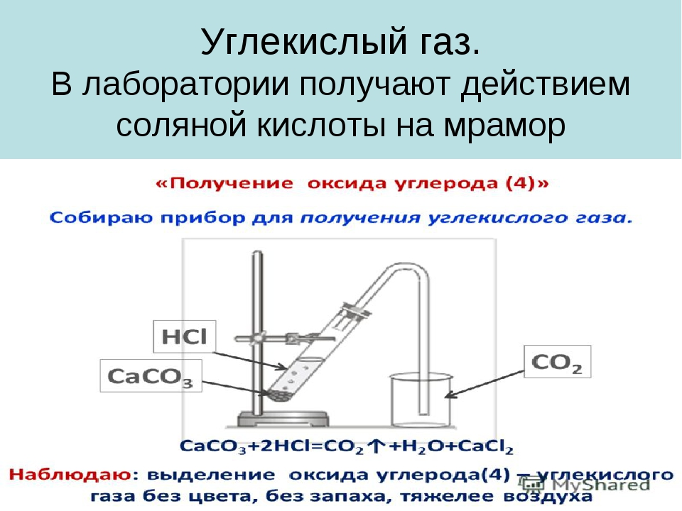 Углекислый газ. В лаборатории получают действием соляной кислоты на мрамор