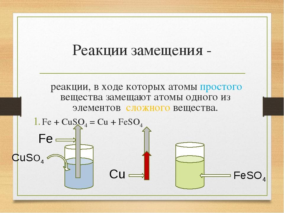 Реакции замещения - реакции, в ходе которых атомы простого вещества замещают...