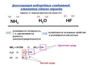 Диссоциация водородных соединений элементов одного периода Зависит от энергии